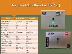 UV-C Hand-held Sanitization Device