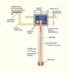 RDSO Earthing Electrode