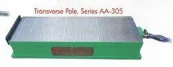 Transverse Pole Heavy Duty Melticoil Electromagnetic Rectangular Chuck