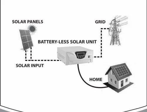 Battery Less Solar Inverter