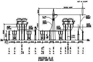 Electrical Layout Plan Amp Elevation In New Town Kolkata