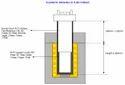 Electrolytic Salt Bath Furnaces