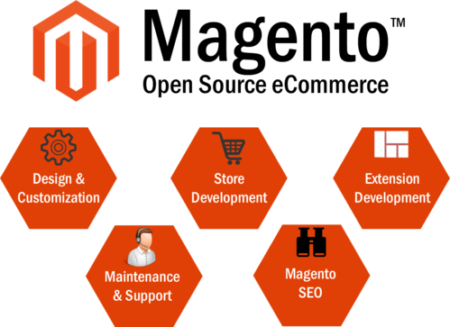 Image result for Magento Web Development