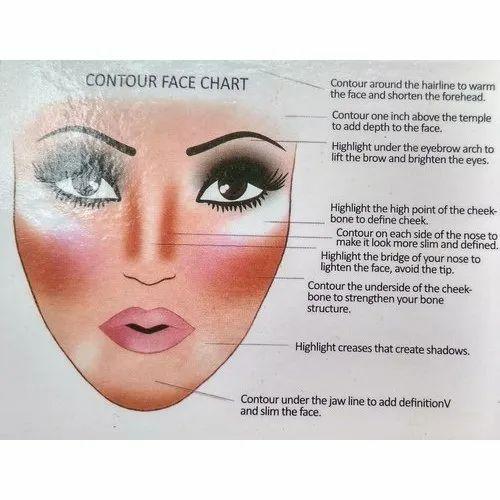 Nude Huda Beauty Eye-Shadow Pallete at Rs 350/piece   Pul