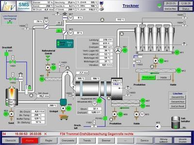 Scada System Manufacturer From Palghar