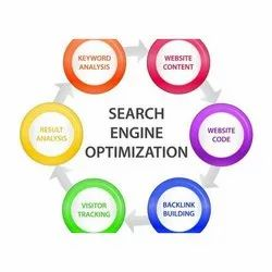 Search Engine Optimization Solution, in Pan India