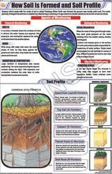 How Soil Is Formed And Soil Profile For General Chart