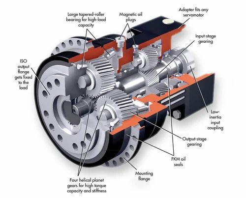 Machine Design Services, Machinery Design Services - Novymech Techinfra (P)  Ltd., Ghaziabad | ID: 20395835230