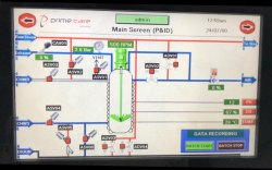 Lab Scale Bioreactor Fermenter For Biofertilizers