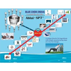Detergent Powder Formulation Consulting Service