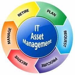 IT Assets Audit