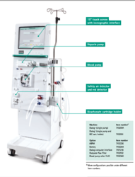B Braun Dialog Plus Dialysis Machine