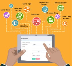 Attendance Management Software Service