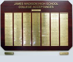Name Plates Boards