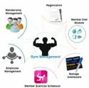 For Gym Management Fitness Management Software, Pan India, Globe