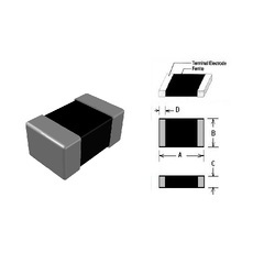 FBM- High Current Series Electric Inductor