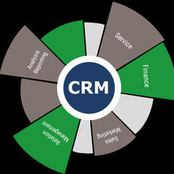 Custom CRM Web Development