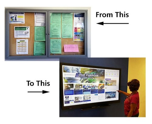 Digital Signage Using One PC To Many Monitors (LAN) - Intwel