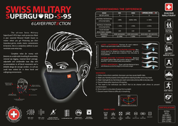 Swiss Military Mask S95