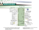 Delta VFD M Series