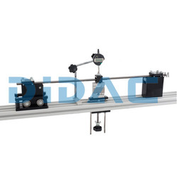 Plastic Bending of Beams