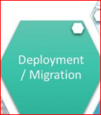 Deployment And Migration