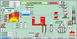 Steam Boiler Automation
