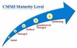 CMM Level Certified