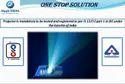 BIS Registration for Projectors