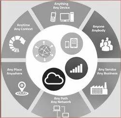 Simplify Analytics On Mobile Service