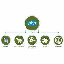 Blogging Website PHP Web Development
