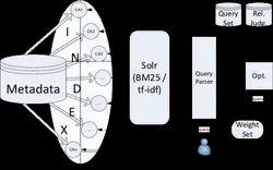 Meta Data Optimization