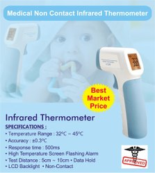 Thermometer- Non Contact Infrared