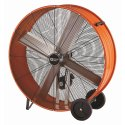 Industrial & Commercial Fans