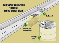 Engineering Design Consultant Storm Water Drain Design Service