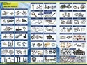 All Type of Industrial Fasteners