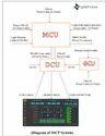 Isolation Room Monitor for Modular OT