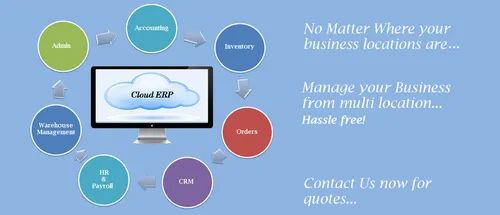 Business Management Software Solutions, बिजनेस