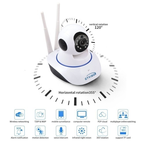 7bdc5cb9d 360 WiFI Camera at Rs 1699  piece