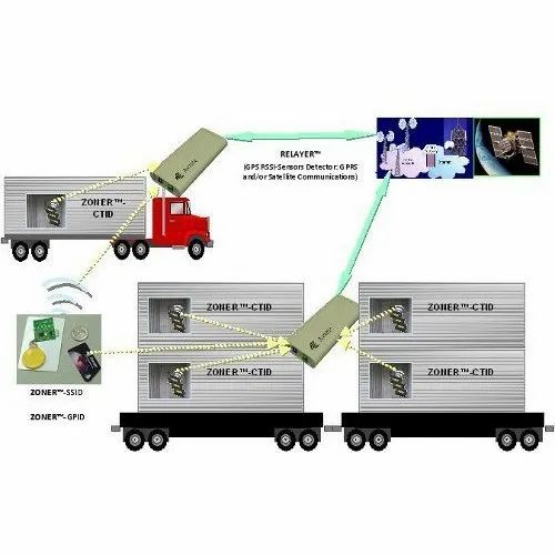 Cargo GPS Tracking System