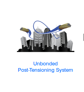 Unbonded Post Tensioning System - Post Tension Services