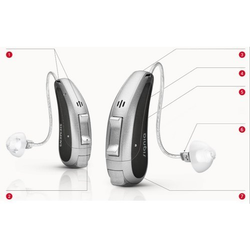 Signia Pure 2px Hearing Aid