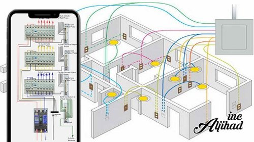 House Building Electrical Wiring House Wiring Manufacturer From Udaipur