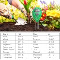 3-in-1 Soil Tester with Moisture,Light and PH Meter, Indoor/Outdoor Plants Care