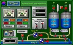 Industrial SCADA Applications Systems