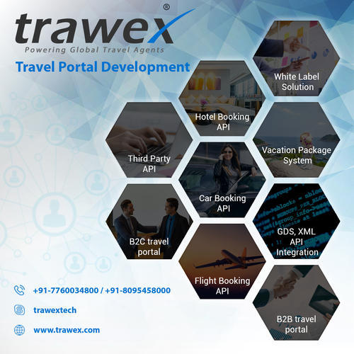 Software For Travel Management Company - Trawex Technologies Private
