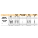 SMC Electric Actuator/Slider Type/Belt Drive LEFB