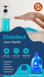 Hand Sanitiser Concentrate
