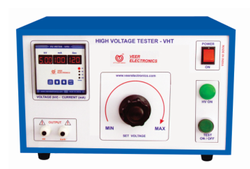 HV Testing Panel