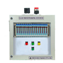 Gas Detection Control Instruments